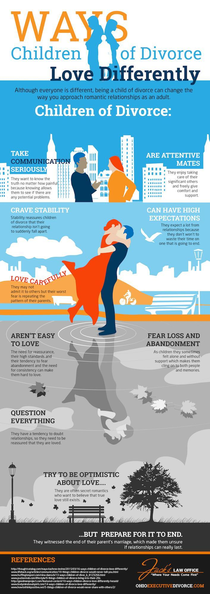 Ways Children Divorce Love Infographic